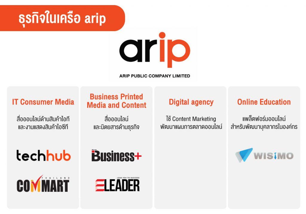 ธุรกิจในเครือ ARIP